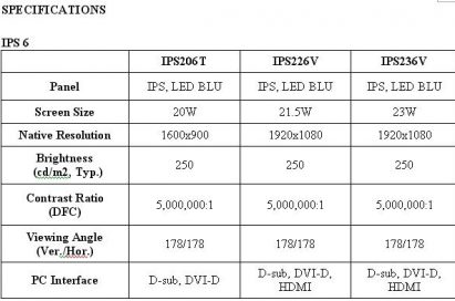 Specifications of LG SUPER LED IPS monitor model IPS206T, IPS226V, IPS236V
