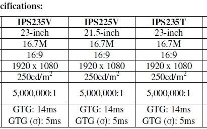 Specifications of IPS5 series