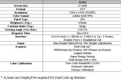Specifications of LG premium IPS monitor model EA83