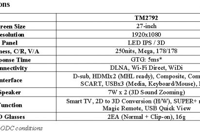 Specifications of LG Personal Smart TV TM2792
