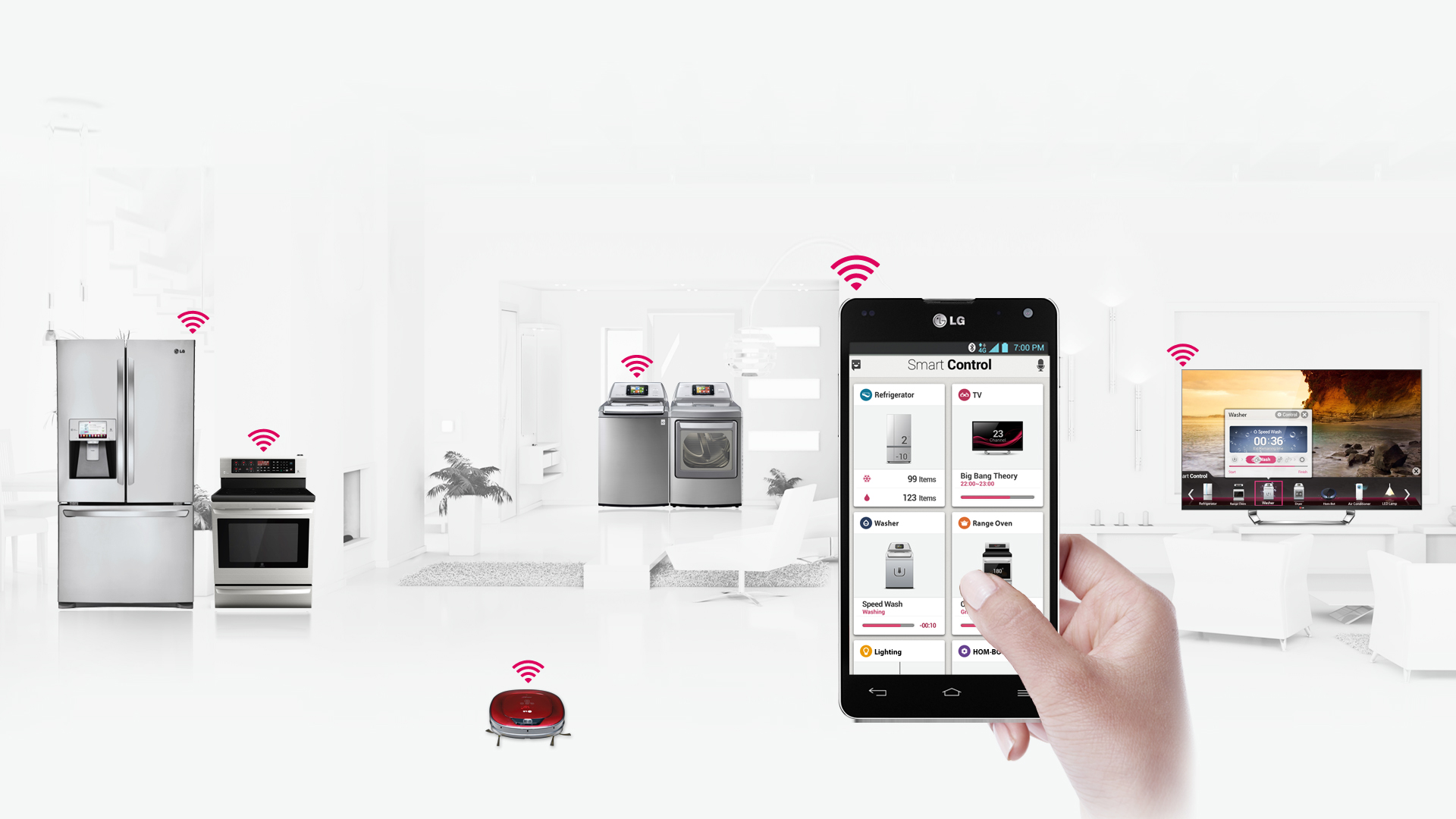 A picture showing how the Smart Home Service as well as its convergent home appliance management system, SmartControl, lets the user control their LG home appliance and entertainment products from a single location