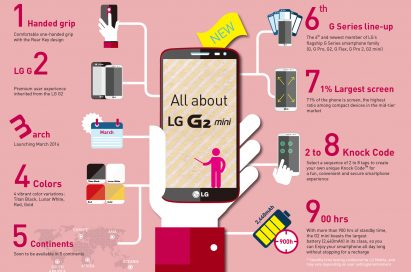 An infographic explaining feature of LG G2