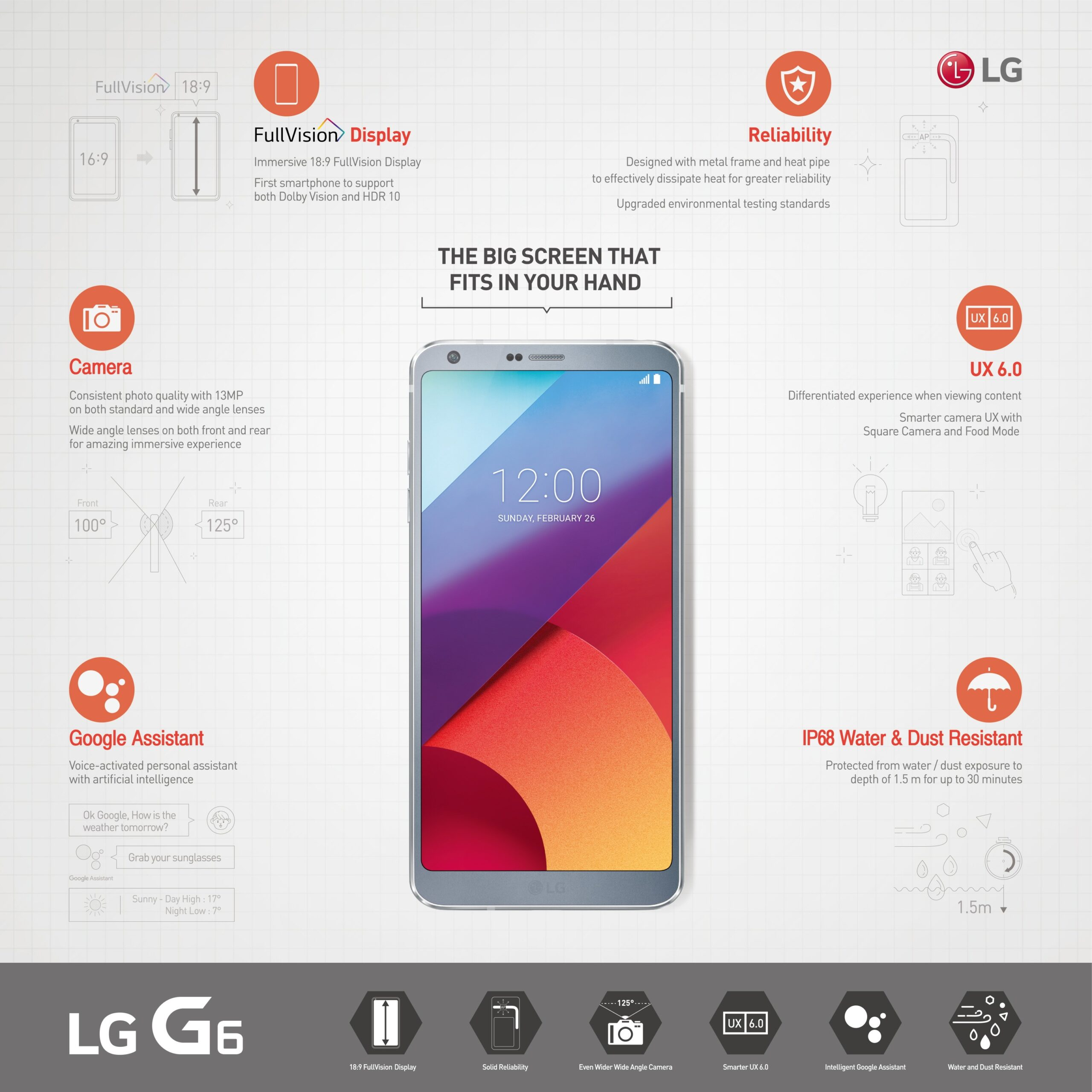 This infographic introduces the unique benefits of LG G6, including its FullVision display, enhanced reliability, Google Assistant AI voice recognition, high-end cameras, UX 6.0 and water and dust resistance.