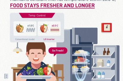 An infographic explaining the main benefits of LG's Inverter Linear Compressor for its refrigerators