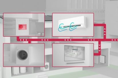An image introducing the residential applications of LG's renewable energy storage system that delivers eco-friendly power to air conditioning, heating, laundry and the TV