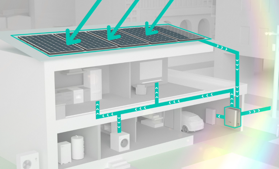 An image to show how the Smart Energy Management helps LG ESS to store excess energy produced from residential solar panels