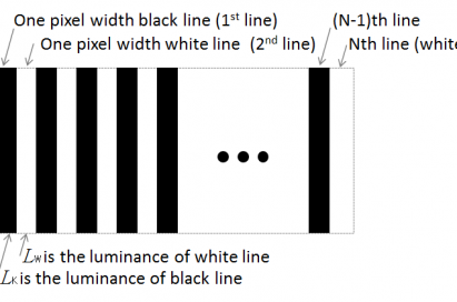 A diagram explaining the Contrast Modulation method that indicates pixel width and the luminance level of black and white lines