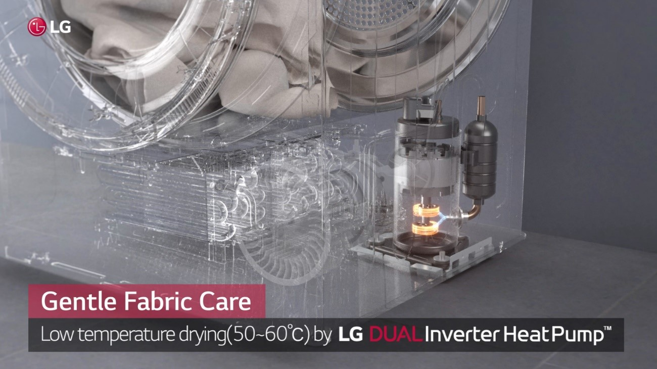 A transparent LG dryer rendering illustrates how DUAL Inverter Heat Pump™ utilizes lower temperatures to prevent damage to clothing