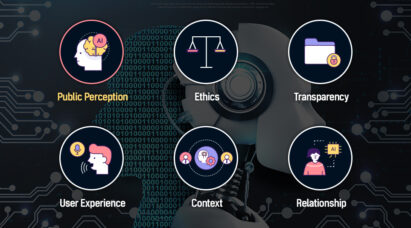 Six icons introducing the key themes of the AIX Exchange report with an image of an AI robot displayed in the background.